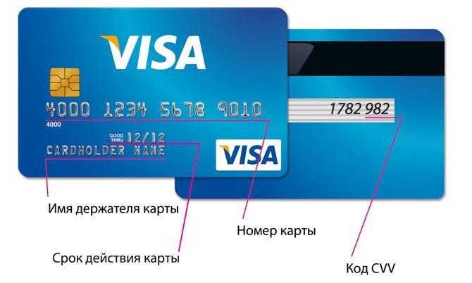 Где находится номер банковской карты: Сбербанка